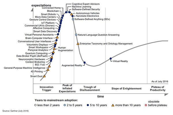emerging-tech-hc-2016