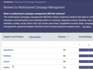 - Gartner: Reviews for Multichannel Campaign Management: Just found this great review overview by Gartner for Multichannel Campaign Management (MCCM) software. You can select vendors and compare the reviews in detail.