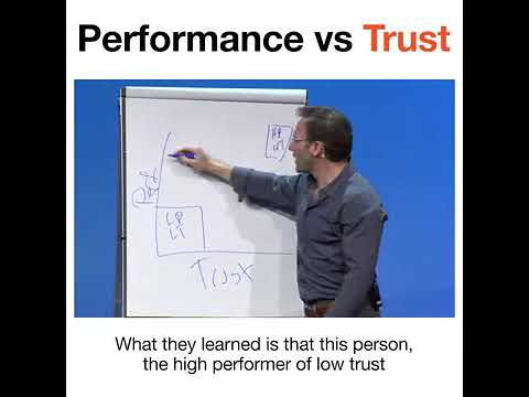 - Performance vs Trust by Simon Sinek: A short but clear video which shows a key problem organization have. They measure performance but not trust of their employees.